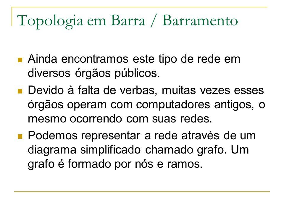 Topologia em Barra / Barramento