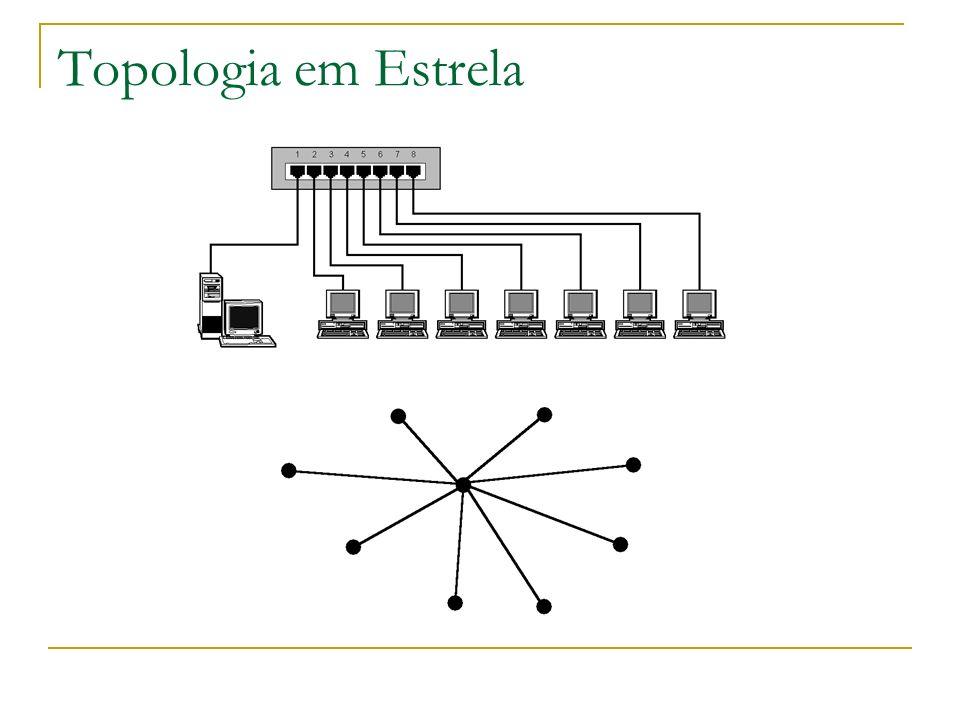 Topologia em Estrela