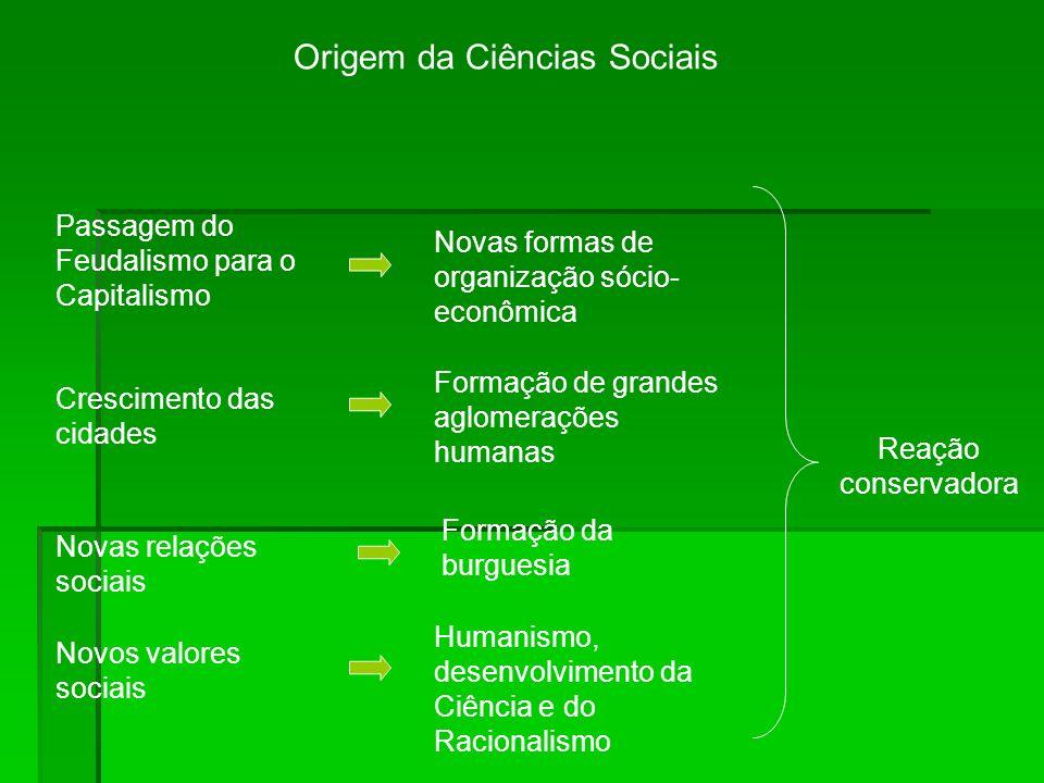 Origem da Ciências Sociais