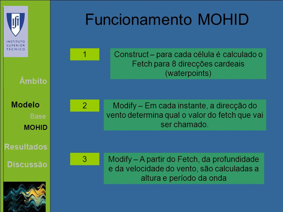 Funcionamento MOHID 1. Construct – para cada célula é calculado o Fetch para 8 direcções cardeais (waterpoints)