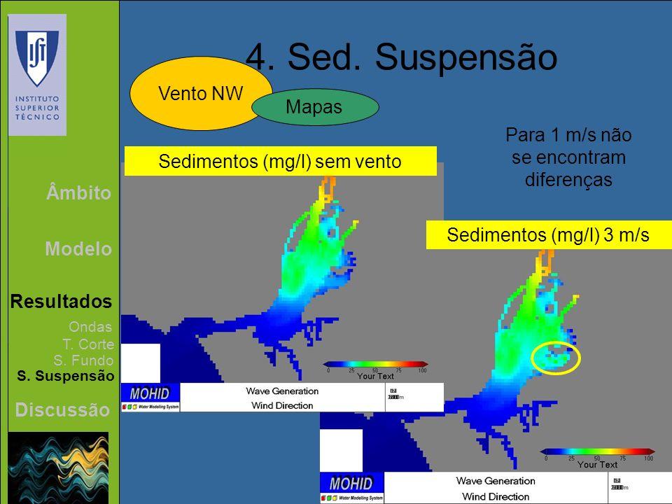 4. Sed. Suspensão Vento NW Mapas