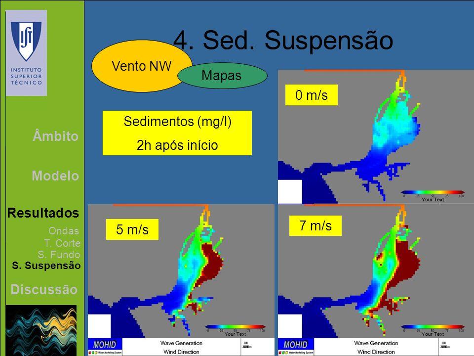 4. Sed. Suspensão Vento NW Mapas 0 m/s Sedimentos (mg/l)