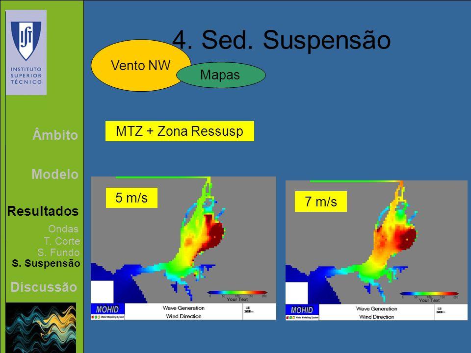 4. Sed. Suspensão Vento NW Mapas MTZ + Zona Ressusp Âmbito Modelo