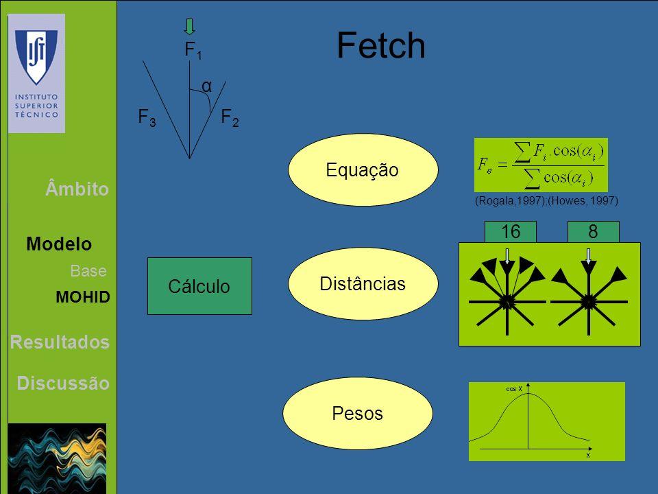 Fetch F1 F2 F3 α Equação Âmbito 16 8 Modelo Distâncias Cálculo