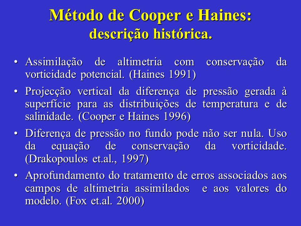 Método de Cooper e Haines: descrição histórica.