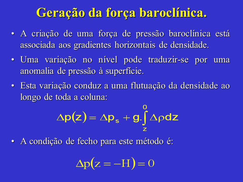 Geração da força baroclínica.