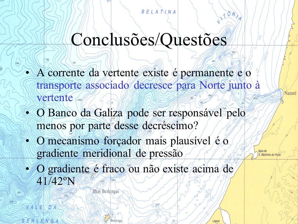 Conclusões/Questões A corrente da vertente existe é permanente e o transporte associado decresce para Norte junto à vertente.
