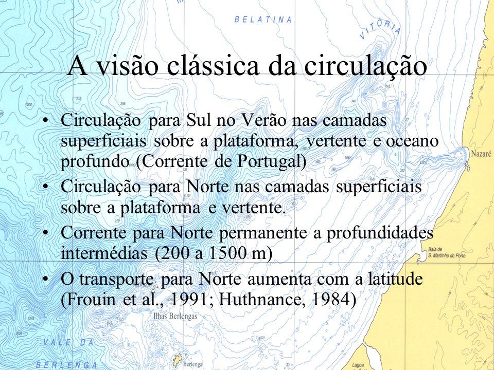A visão clássica da circulação