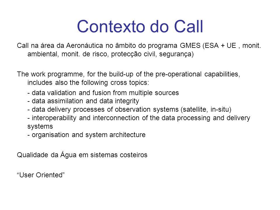 Contexto do Call Call na área da Aeronáutica no âmbito do programa GMES (ESA + UE , monit. ambiental, monit. de risco, protecção civil, segurança)