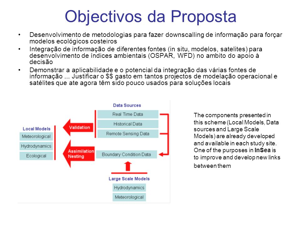 Objectivos da Proposta