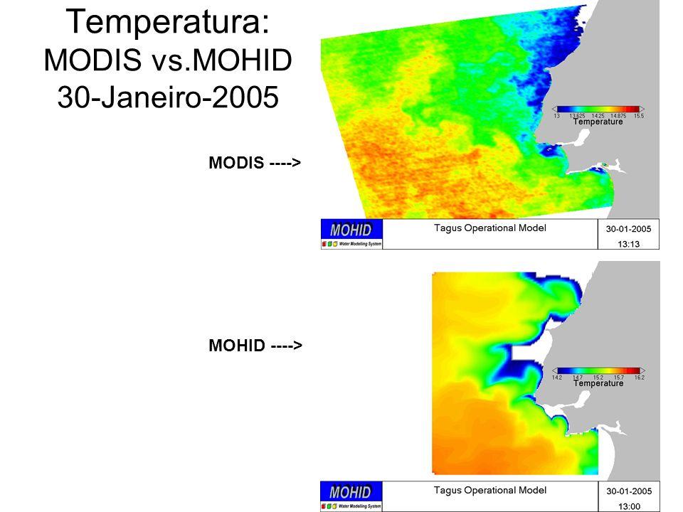 Temperatura: MODIS vs.MOHID 30-Janeiro-2005