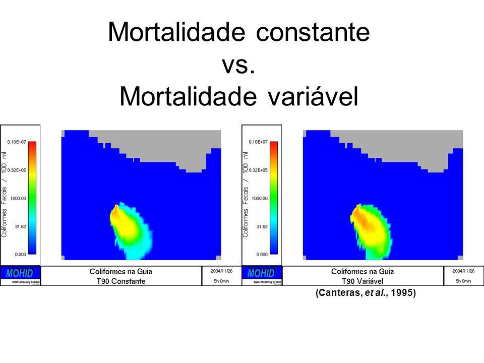 Mortalidade constante vs. Mortalidade variável