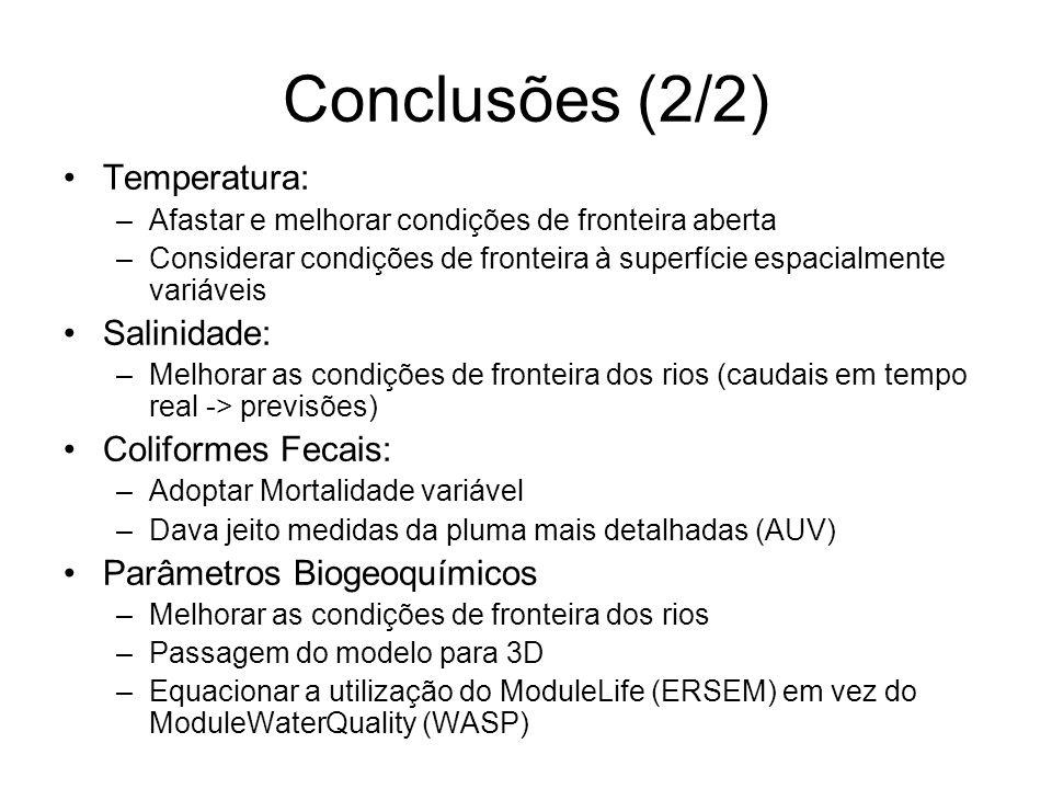 Conclusões (2/2) Temperatura: Salinidade: Coliformes Fecais: