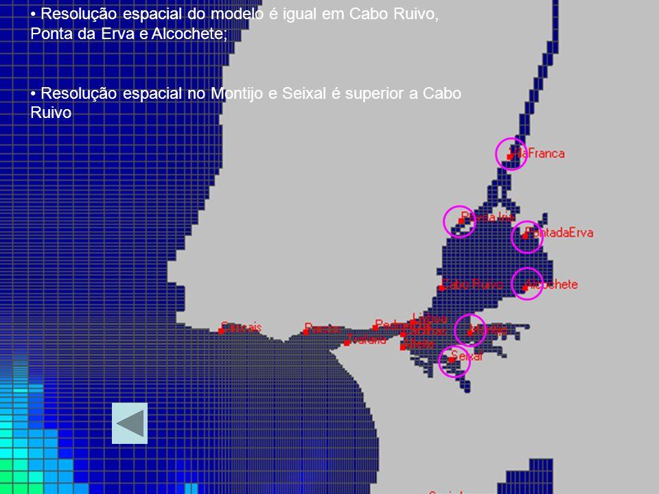 Resolução espacial do modelo é igual em Cabo Ruivo, Ponta da Erva e Alcochete;