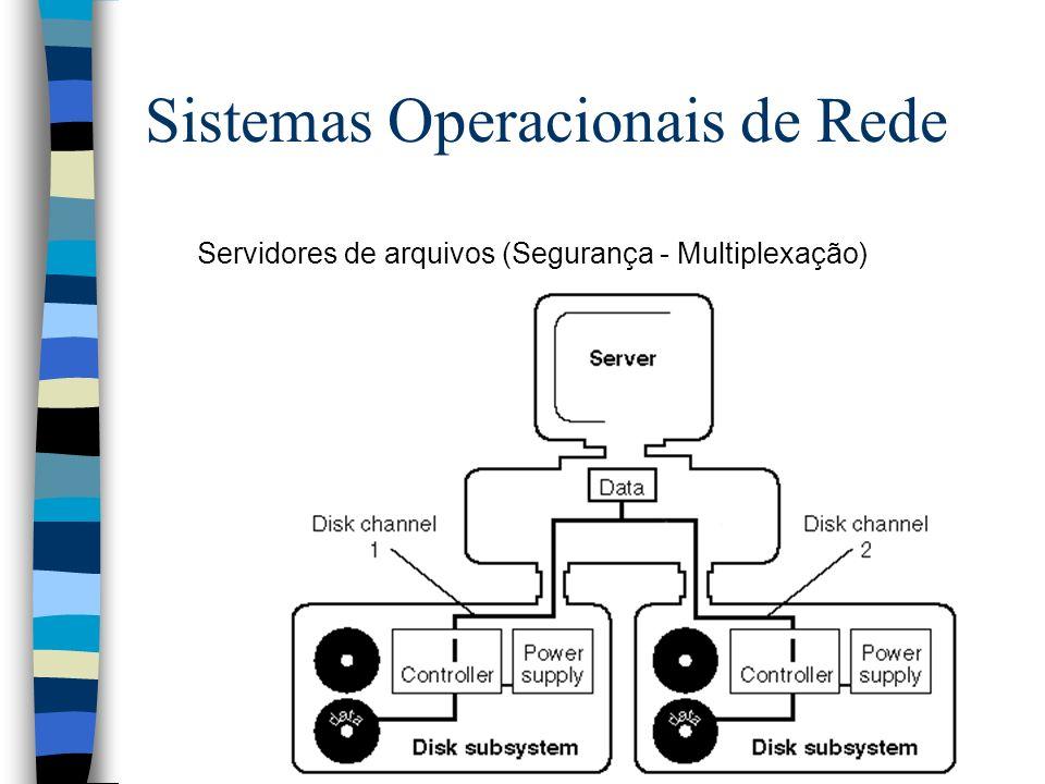 Sistemas Operacionais de Rede