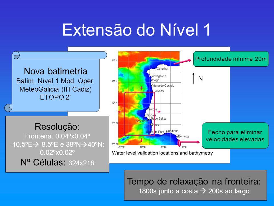 Extensão do Nível 1 Nova batimetria Resolução: Nº Células: 324x218
