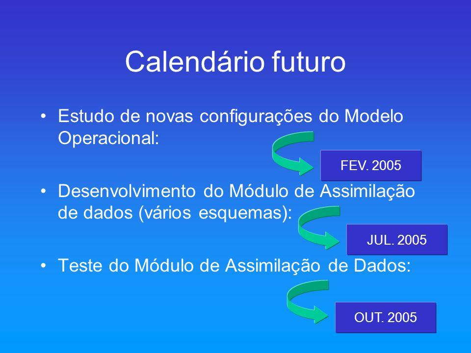 Calendário futuro Estudo de novas configurações do Modelo Operacional: