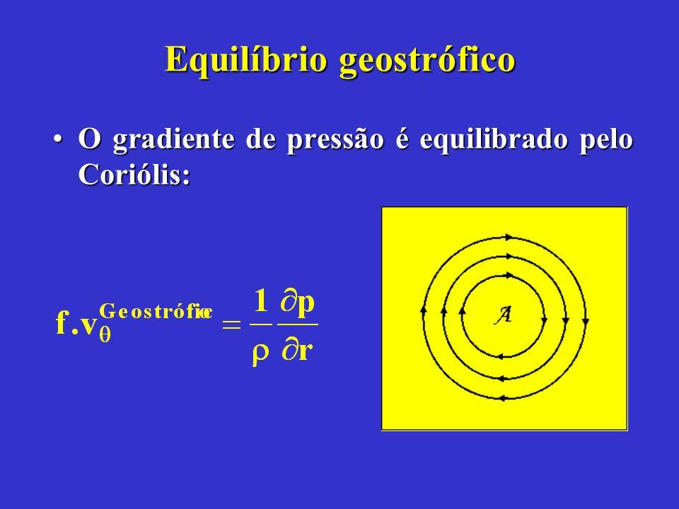 Equilíbrio geostrófico