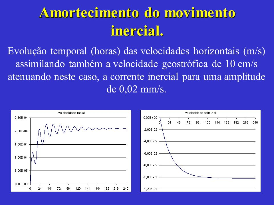 Amortecimento do movimento inercial.