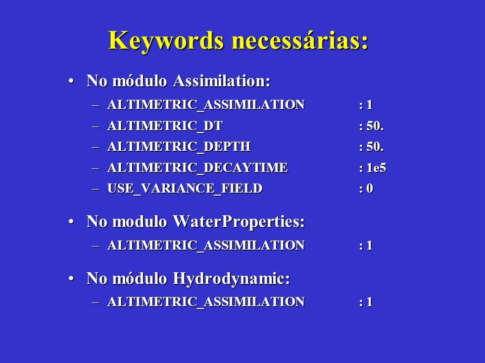 Keywords necessárias: