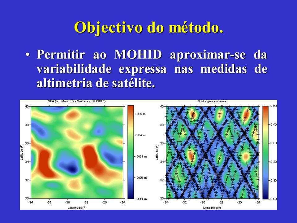Objectivo do método.Permitir ao MOHID aproximar-se da variabilidade expressa nas medidas de altimetria de satélite.