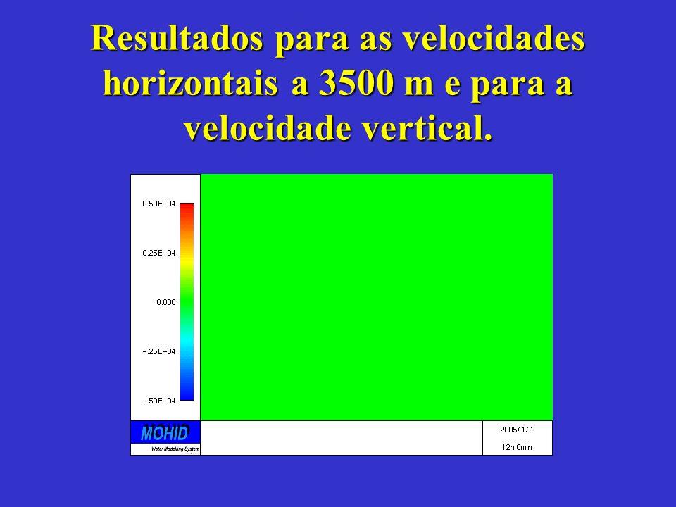 Resultados para as velocidades horizontais a 3500 m e para a velocidade vertical.