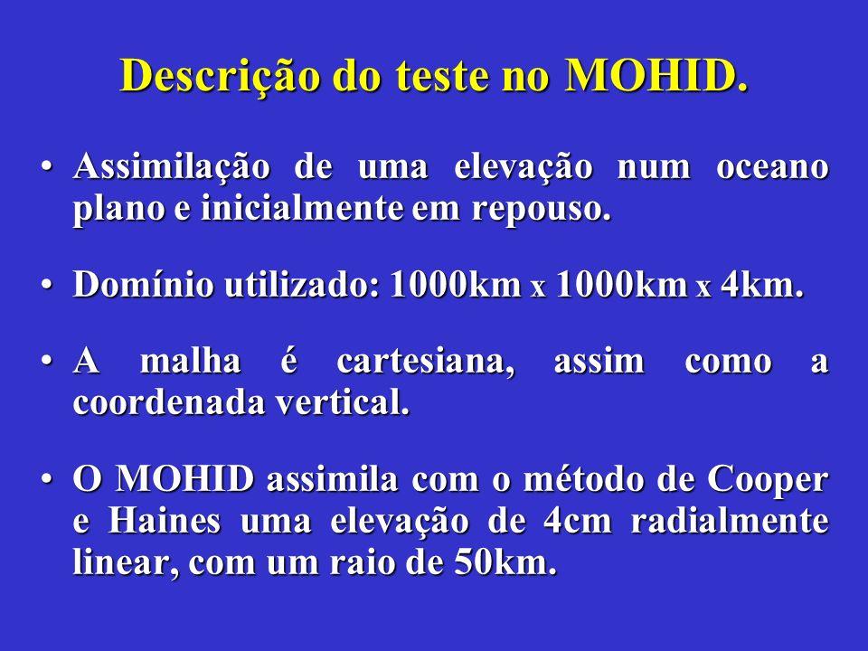 Descrição do teste no MOHID.