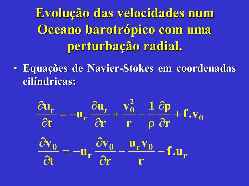 Evolução das velocidades num Oceano barotrópico com uma perturbação radial.