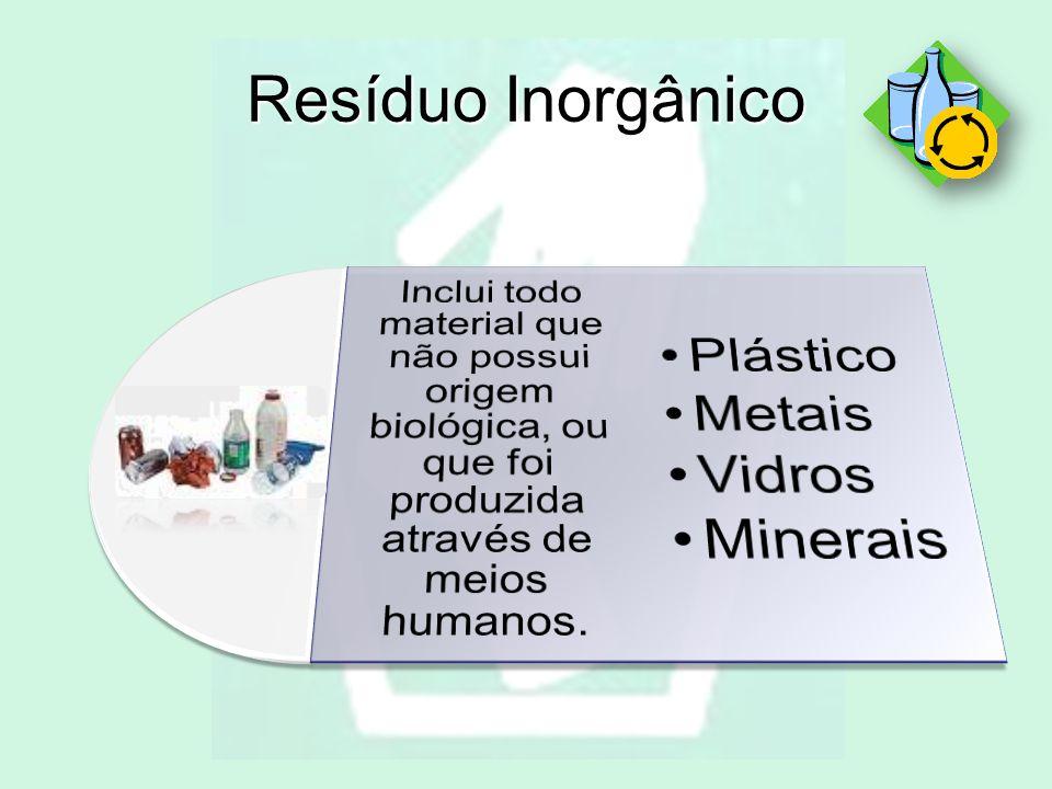 Resíduo Inorgânico Inclui todo material que não possui origem biológica, ou que foi produzida através de meios humanos.