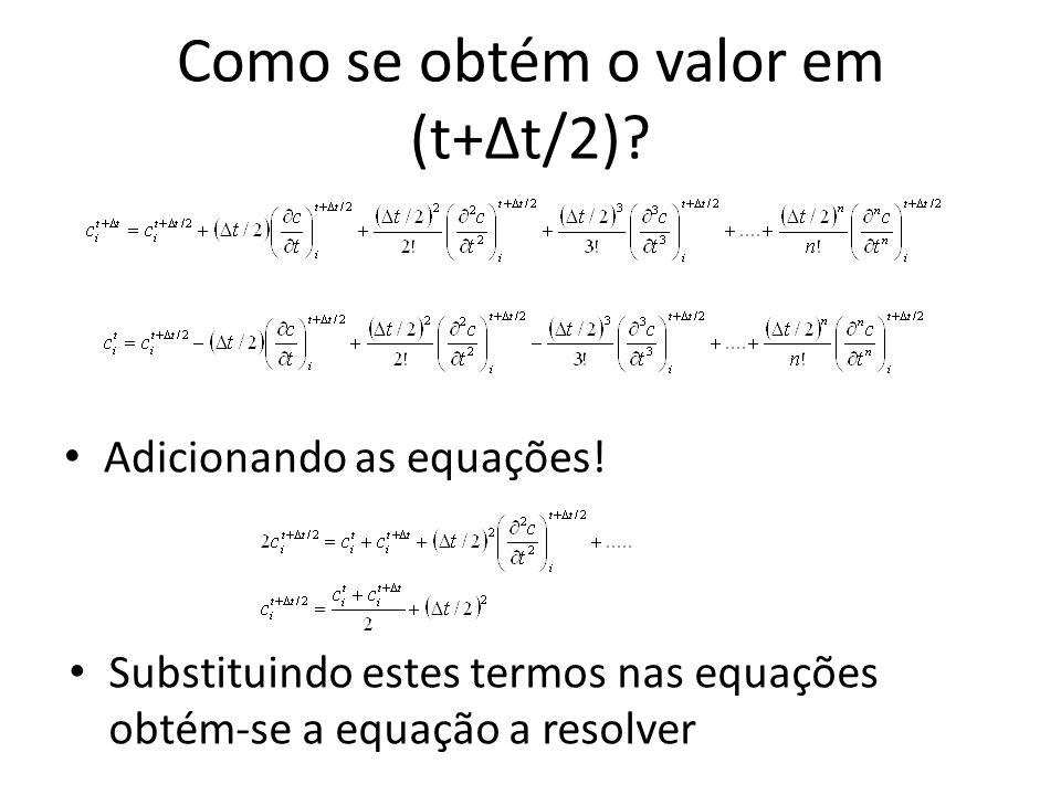 Como se obtém o valor em (t+Δt/2)