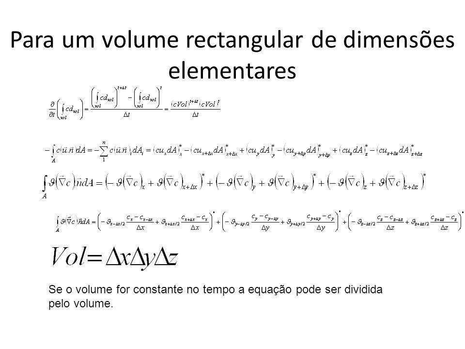 Para um volume rectangular de dimensões elementares