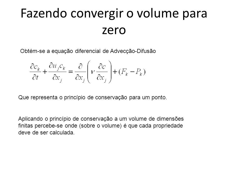 Fazendo convergir o volume para zero
