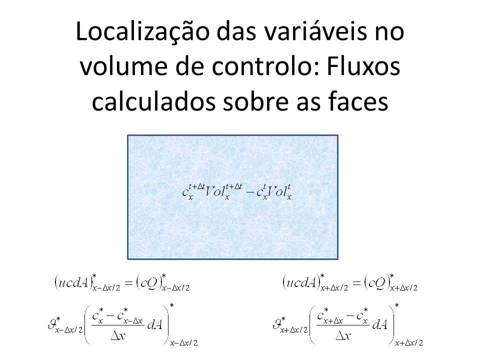 Localização das variáveis no volume de controlo: Fluxos calculados sobre as faces