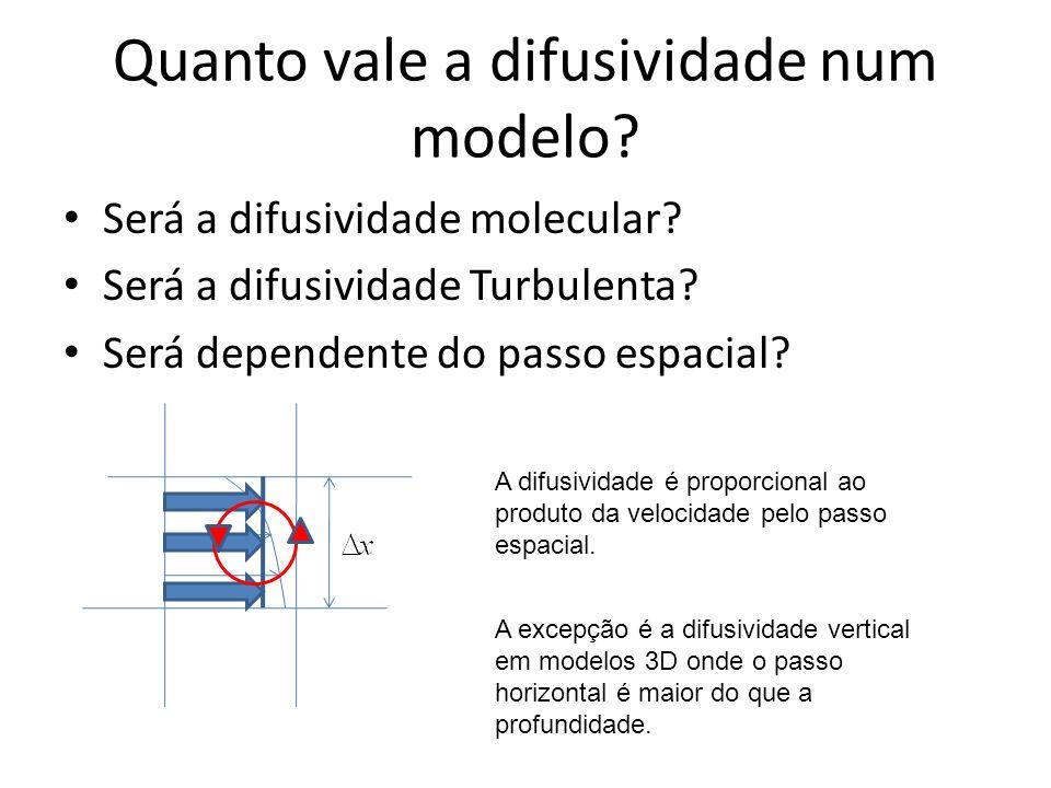 Quanto vale a difusividade num modelo