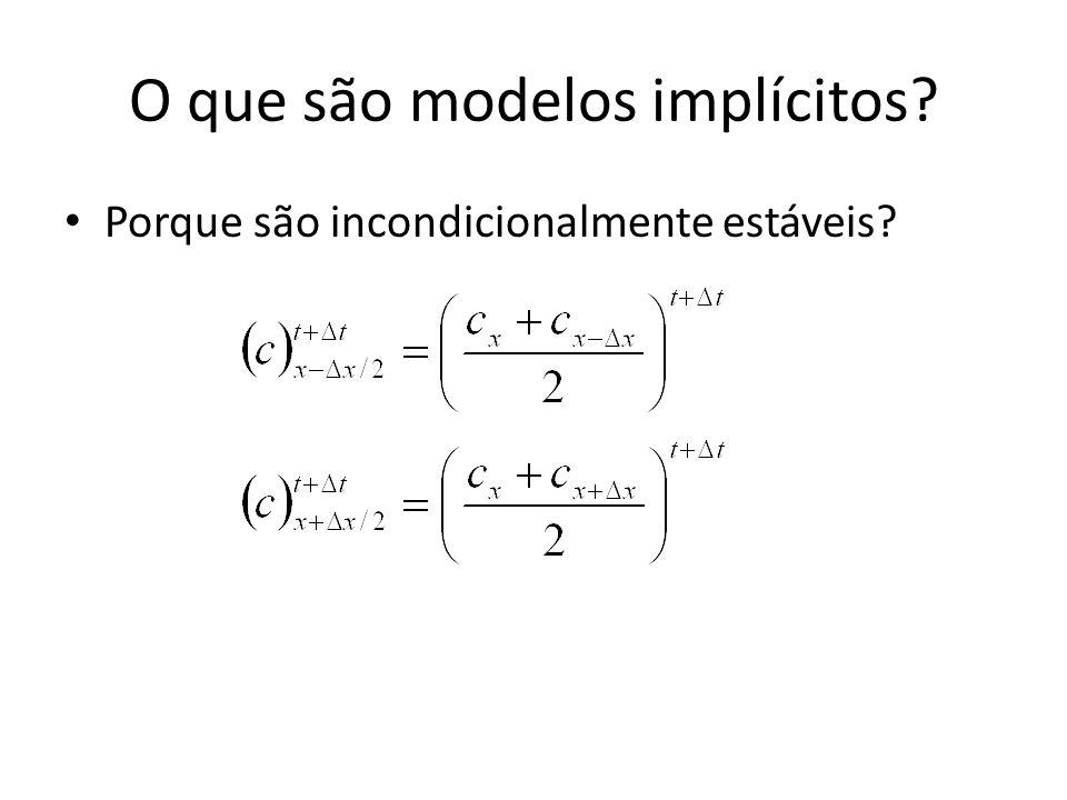 O que são modelos implícitos