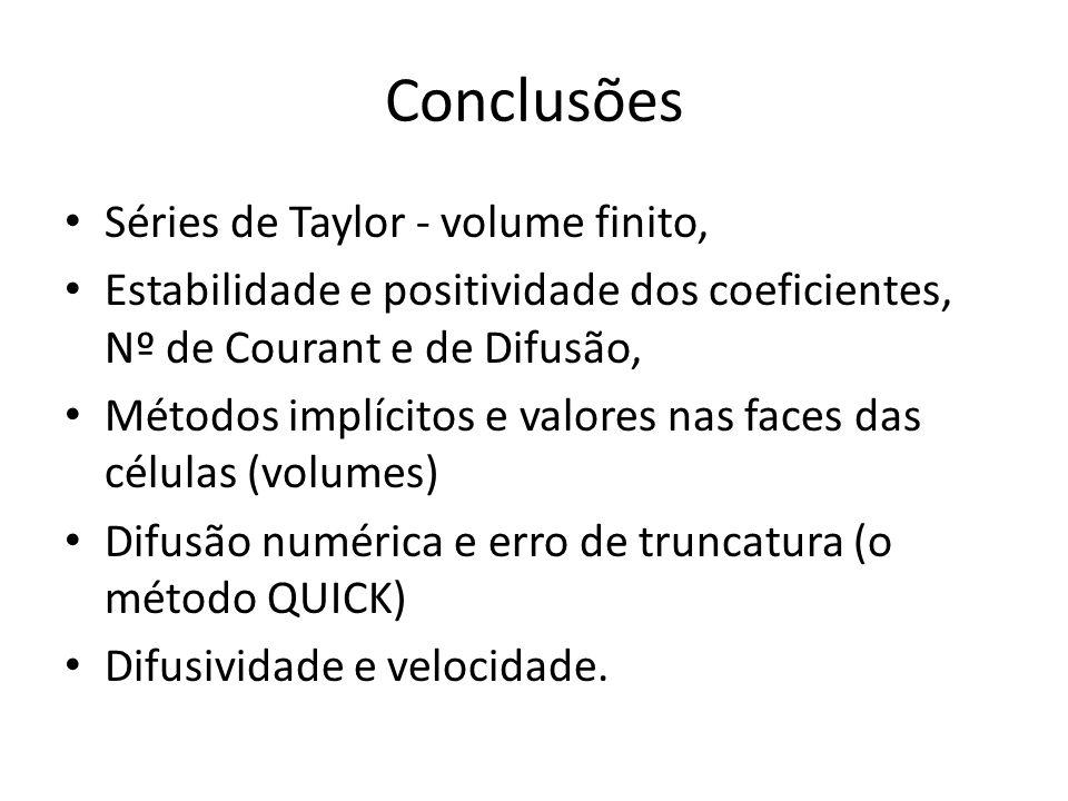 Conclusões Séries de Taylor - volume finito,