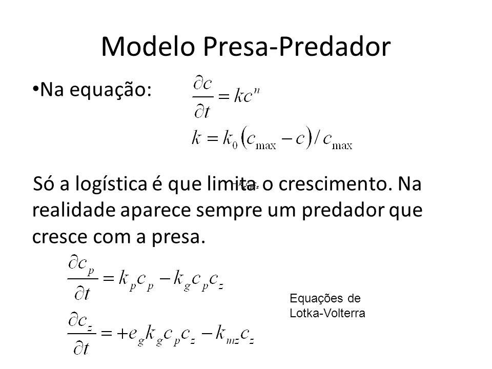 Modelo Presa-Predador