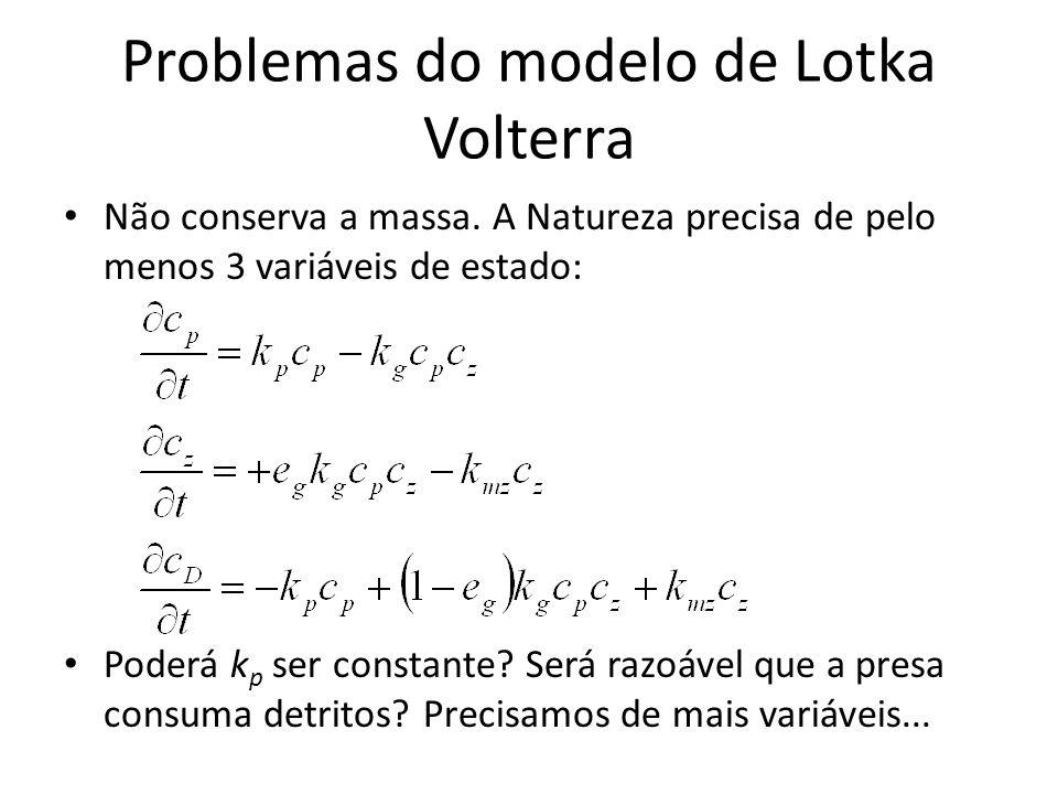 Problemas do modelo de Lotka Volterra