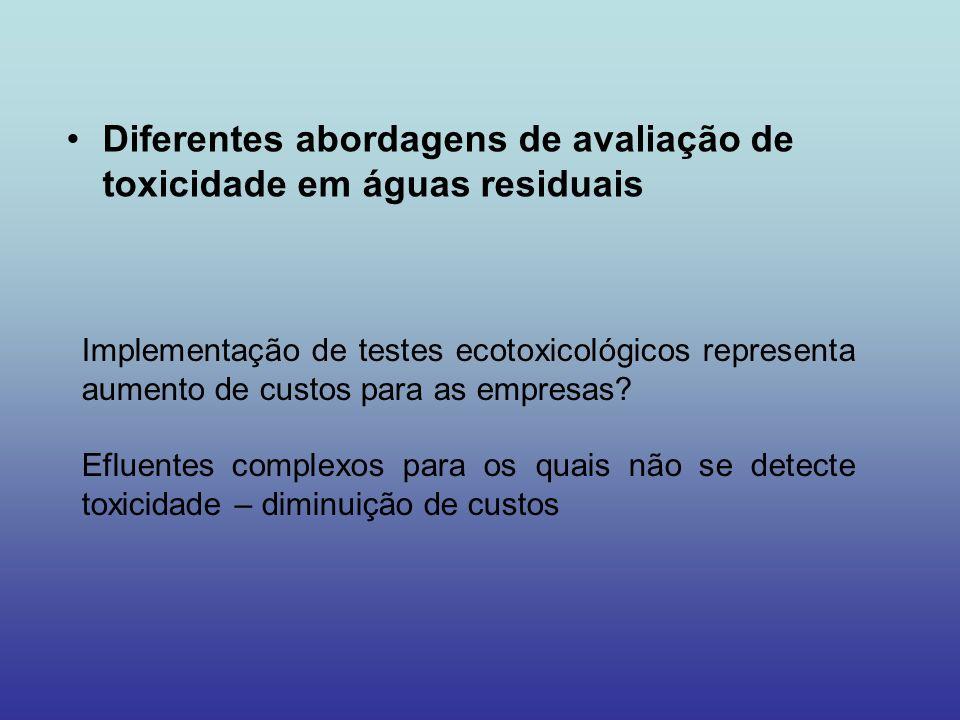 Diferentes abordagens de avaliação de toxicidade em águas residuais