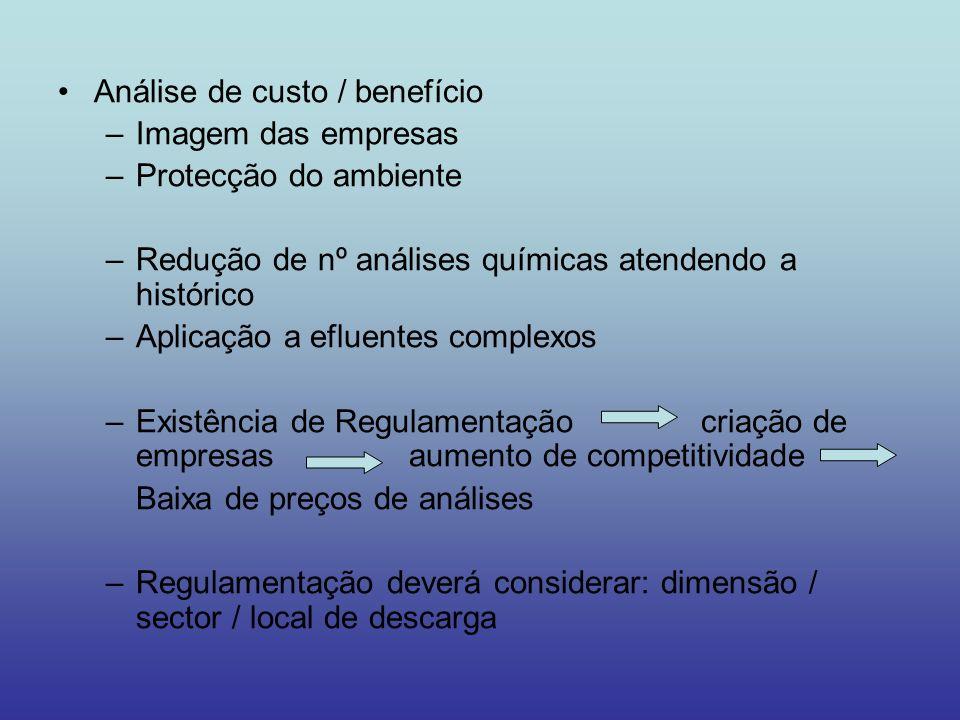 Análise de custo / benefício