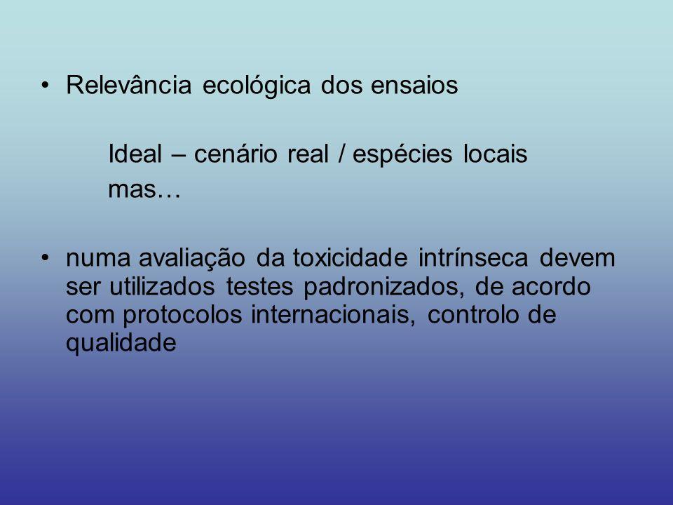 Relevância ecológica dos ensaios