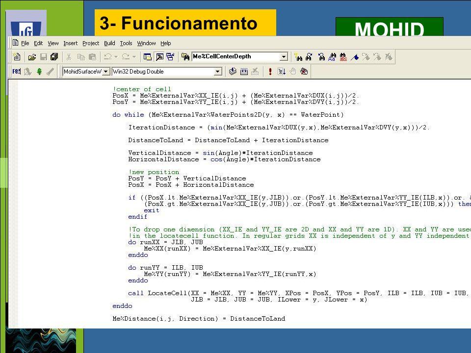 MOHID 3- Funcionamento Conceitos Modelo Resultados Discussão