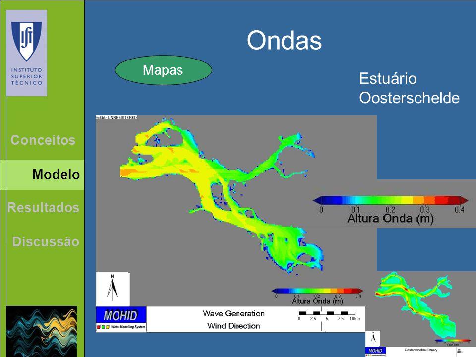 Ondas Estuário Oosterschelde Mapas Conceitos Modelo Resultados