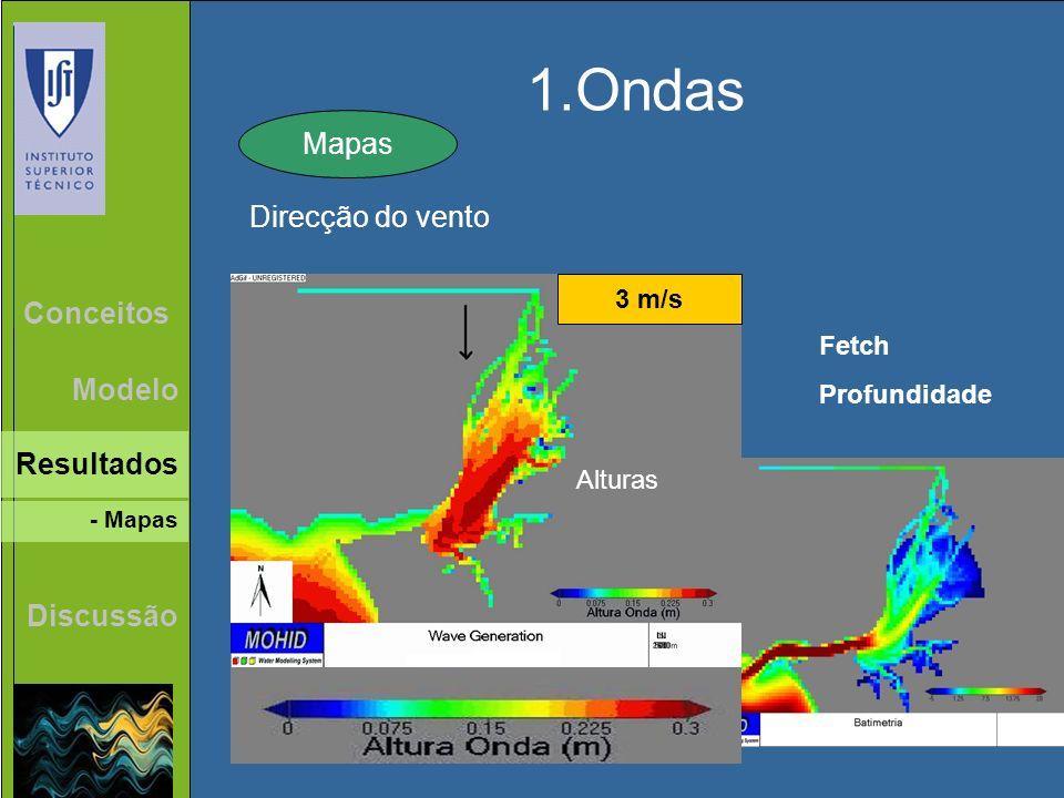 1.Ondas Mapas Direcção do vento Conceitos Modelo Resultados Discussão