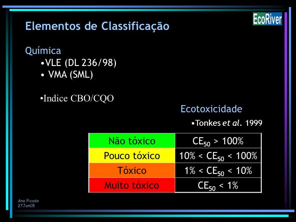Elementos de Classificação