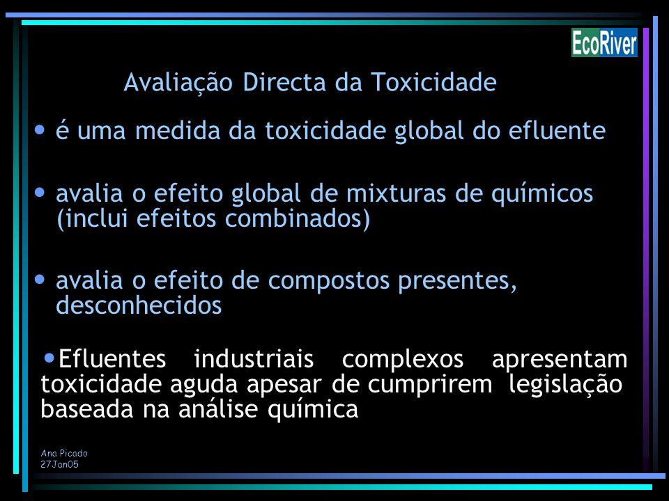 Avaliação Directa da Toxicidade