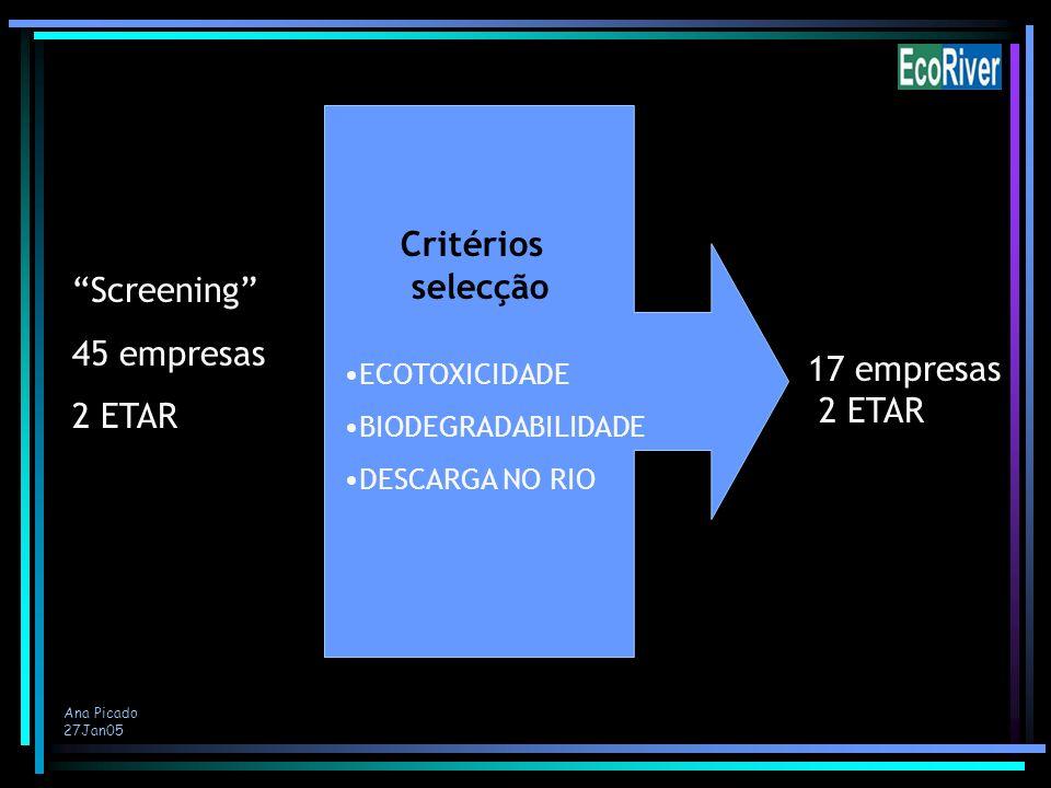 Critérios selecção Screening 45 empresas 2 ETAR 17 empresas 2 ETAR