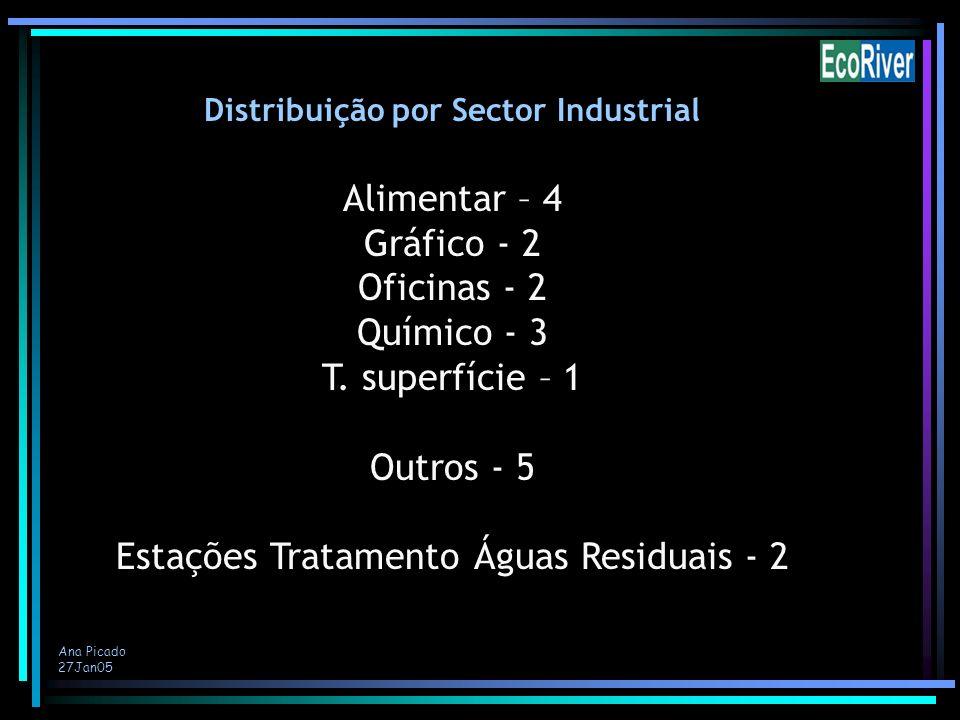 Estações Tratamento Águas Residuais - 2