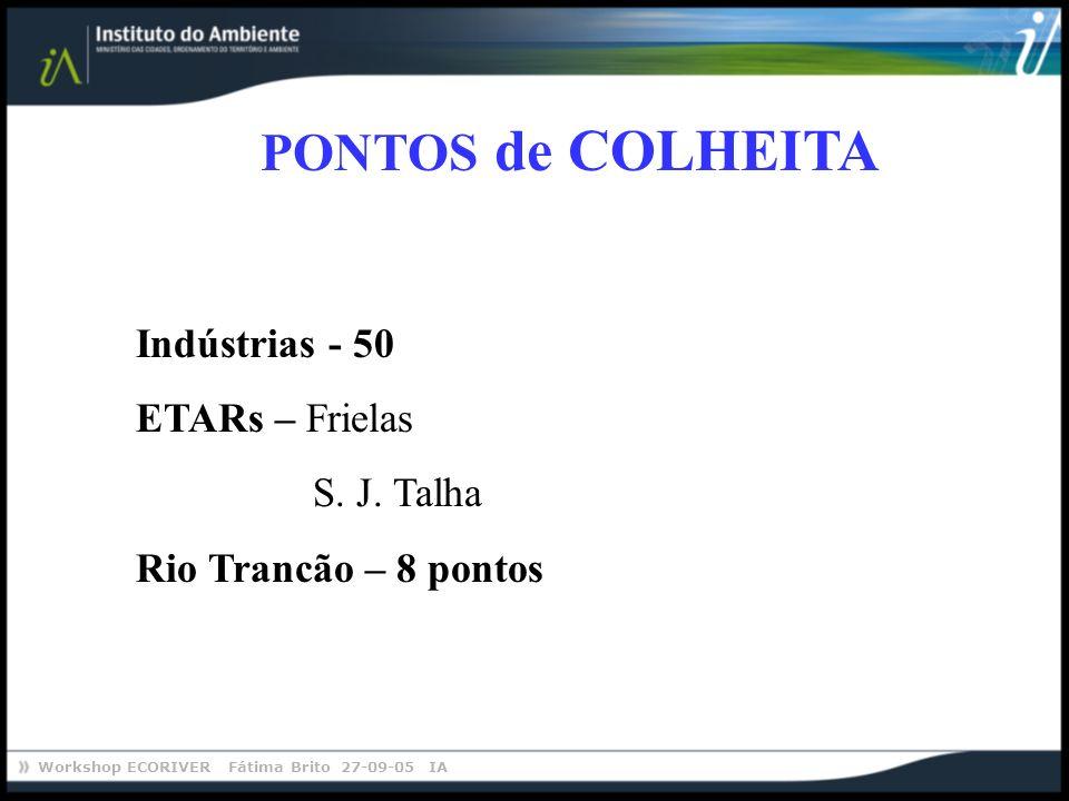 PONTOS de COLHEITA Indústrias - 50 ETARs – Frielas S. J. Talha