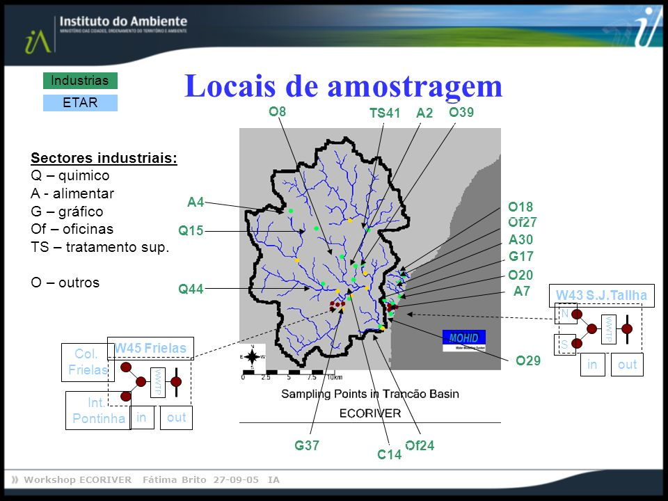 Locais de amostragem Sectores industriais: Q – quimico A - alimentar